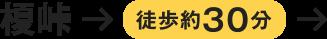 榎峠→徒歩約30分